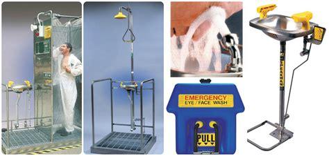 Shower Safety by Portable Emergency Shower Station Bigsafety