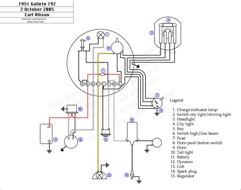 scooter turn signal wiring diagram diy wiring diagram