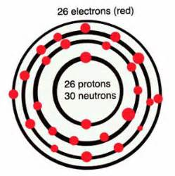 Protons In Iron What Is Iron Chemical Elements Quatr Us