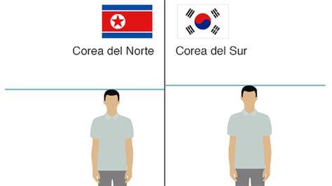 un guardarropa en ingles corea del sur bbc mundo