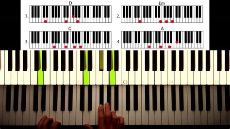 tutorial piano you re beautiful how to play beneath your beautiful labrinth original