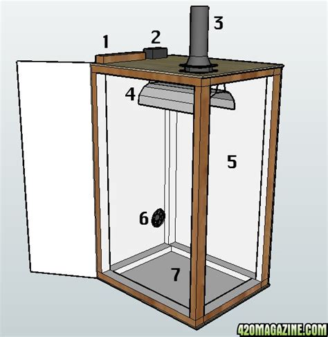 Grow Closet Plans by 1 A Hunk Of Wood To Mount Fan Switches Thermometer
