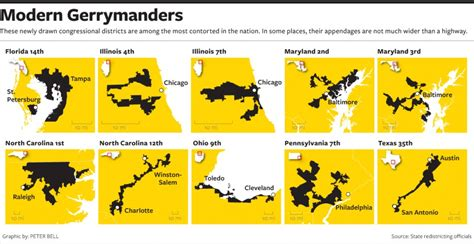 gerrymandering map jobsanger a new method for finding gerrymandered districts