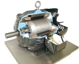 Electric Car Motor Inverter What Is An Electric Motor