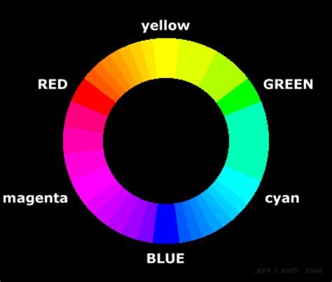 what color does pink and green make what color does blue and green make 28 images color