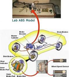 Brake System Without Abs Programmes Anti Lock Braking System Abs