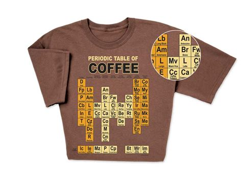 quot espresso quot your for coffee with periodic table of