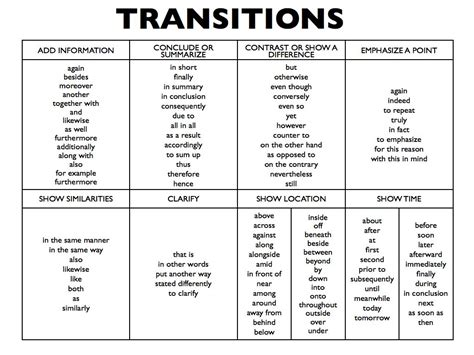 transition words for research papers paper science writing cause and