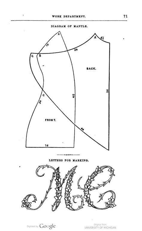 pattern language google books mantle pattern from previous page image of page 71 godey s