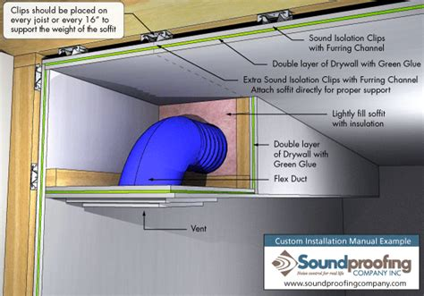 sound proof exhaust fan ventilation in a sealed soundproof room building dead