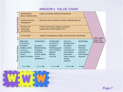 alibaba value chain amazon vs wal mart