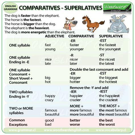 mas preguntas meaning in english m 225 s de 1000 im 225 genes sobre english grammar en pinterest