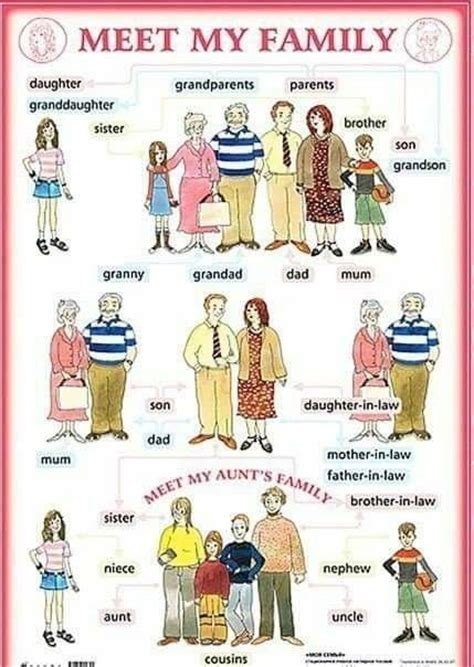 biography for english learners 17 best images about family on pinterest english the