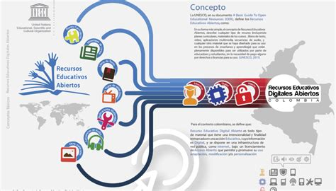 imagenes educativas org los recursos educativos digitales red en el