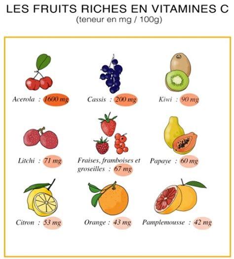 vit c alimenti vitamine c et alimentation faites le plein de bienfaits