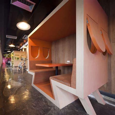 Jasa Interior Kantor jasa design interior kantor untuk coworking kontraktor