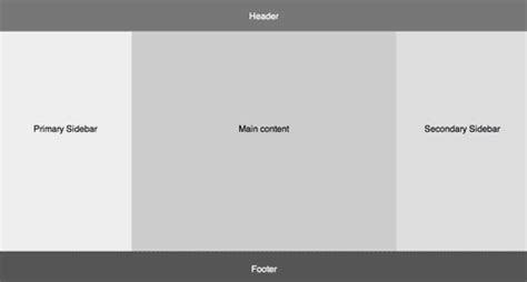 html layout fixed 3 column css layout fixed width and centered vanseo design