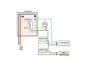 220v wiring diagram 220v wiring for a pool 3 wire 220 outlet diagram 3 prong 220v wiring