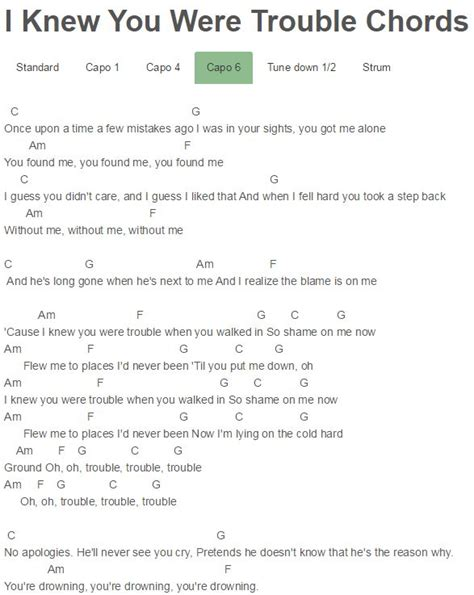 taylor swift chords come back be here i knew you were trouble chords taylor swift taylor swift
