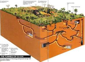 underground homes plans how to build inexpensive homes or shelters