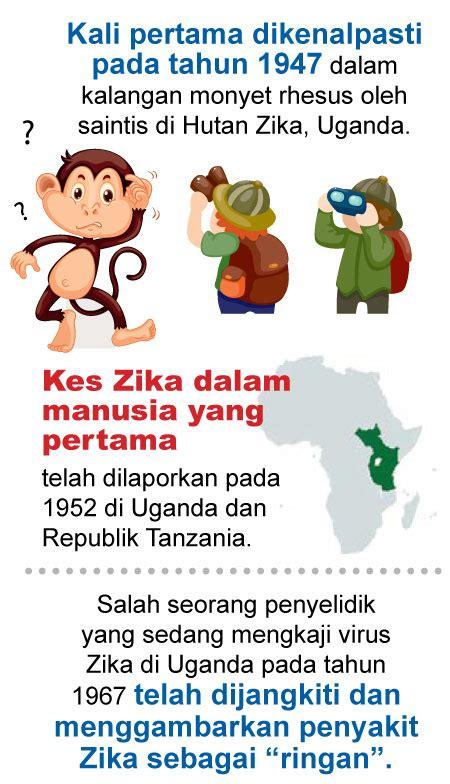 zika  menjalar  malaysia positive parenting