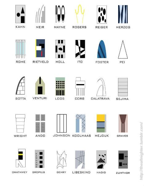 different types of architectural styles visualizing architecture 15 building centric infographics