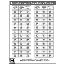 Decimal House Decimal Equivalents Wall Chart W73000