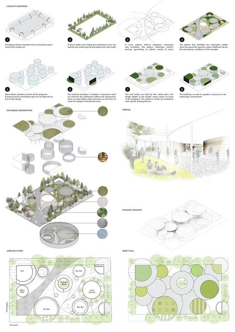 214 best images about landscape architecture diagram on b25dbb5404fcc7b75bdc89045bb4f46f jpg 736 215 1041 typeset