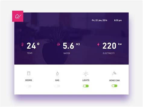 unsupported pattern ui automation 815 best images about home automation on pinterest