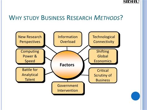 Mba Method by Tips For Writing An Effective What Is The Meaning Of