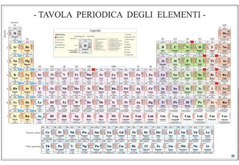 elenco elementi tavola periodica poster belletti tavola periodica degli elementi 67x100 ebay