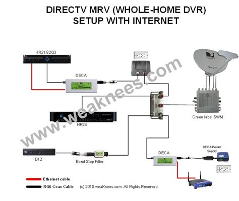 swm multiswitch wiring diagram wiring diagram