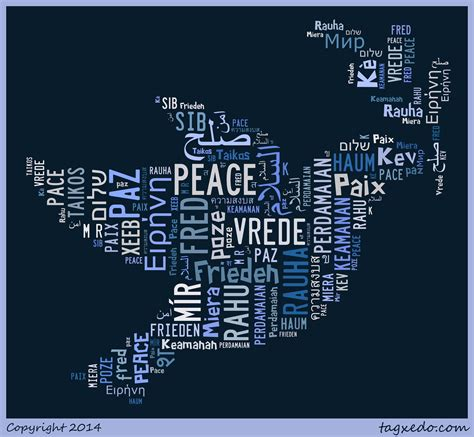 Word Cloud In Shape Of Letter make any shape with words beautiful tagxedo word cloud
