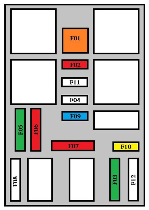 peugeot 208 from 2012 fuse box diagram auto genius