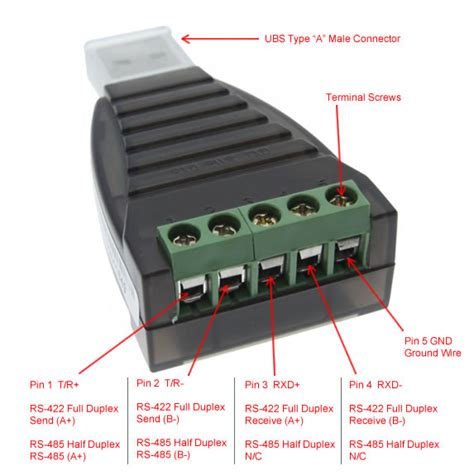 Converter Usb To Rs485 usb to rs485 rs422 converter ftdi chip with terminals
