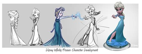 Disney Infinity Frozen World Disney Infinity From Sketch To Shelf Articles
