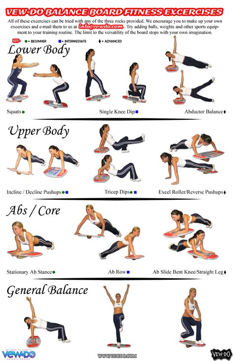 free downloadable wall chart of balance board fitness exercises