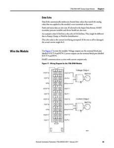 1756 ir6i wiring 1756 if16 wiring elsavadorla