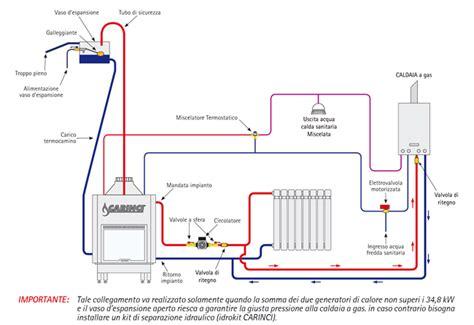 riscaldamento a pavimento elettrico forum impianto riscaldamento termocamino e caldaia impianti