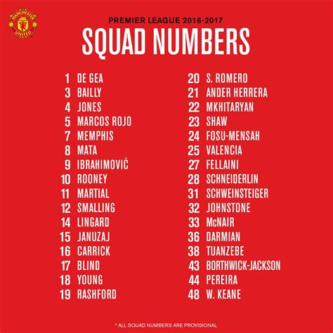 Manchester United 7 premier league squad numbers released for 2016 7