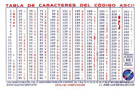 codigo ascii pdf related keywords codigo ascii pdf long day to day tabla de c 243 digo ascii