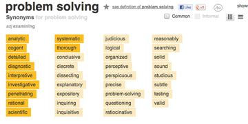 synonym solutions team logo inventive problem solving group vancouver bc