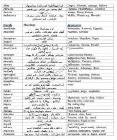 vocabulary list with meaning search engine