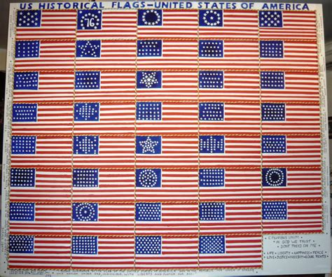 the history of the united states of america us historycom history of the flags of the united states wikipedia
