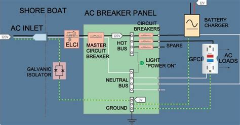 shore power wiring diagram 28 images 51 best images