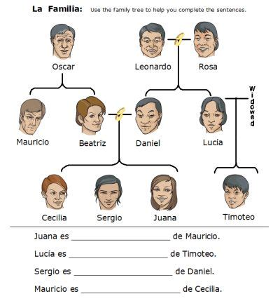 Printable Family Tree In Spanish | 11 best spanish images on pinterest spanish classroom