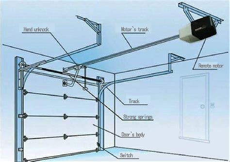 How To Install Garage Door Track by Imitation Wood Track Garage Door Garage