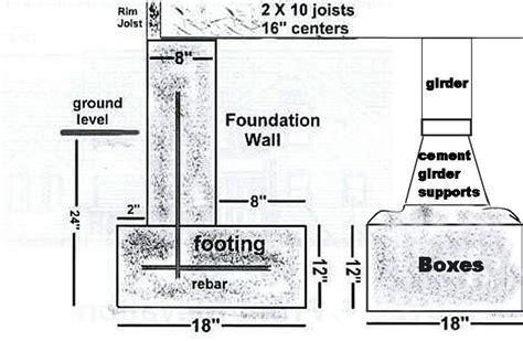 whitmore section whitmore section sectional ideas