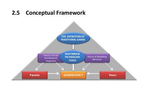 ecit web based school management system yii framework php web framework 2016 phpsourcecode net