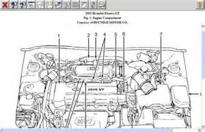 2002 hyundai elantra throttle positioning sensor engine
